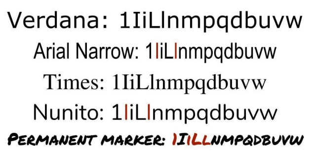 The letters I, i, L, l, n, m, p, q, d, b, u, v, w and the number 1 are shown in five different rows. The top row uses the font verdana, followed by arial narrow, times, nunito, and permanent marker. The row with arial narrow and nunito highlights the capital letter I with the lower case l to show they look the same. Permanent marker highlights the similarity between the number 1 and lowercase i and the capital and lowercase letter l.