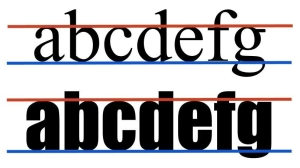 Two fonts of lowercase letters a, b, c, d, e, f, and g are shown. Both rows have a red line at the base height of the letter and a blue line at the bottom of the letter. Ascenders rise above the red line and descenders are below the blue line. The top row shows an example of a font with good ascenders and descenders, while the bottom is a poor example.